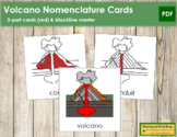 Volcano Nomenclature Cards (Red)