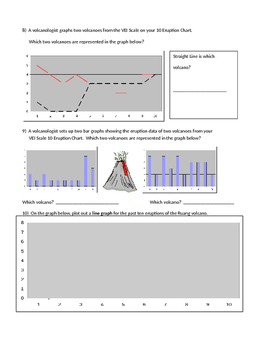 Volcano (VEI Scale, Data, Questions, and Graphs)