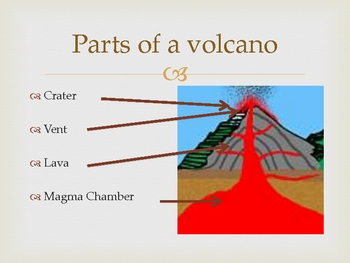 Volcano vocabulary print outs by hooray for third grade tpt volcano vocabulary print outs ccuart Image collections