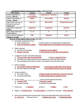 Volcano and Earthquake Unit Test