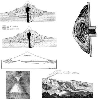 Volcano clipart, science diagrams, illustration