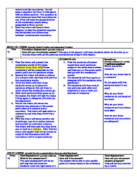 Volcano, island Land form lesson plans