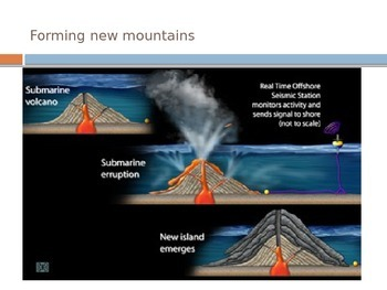 Volcanoes - Causes of Eruptions