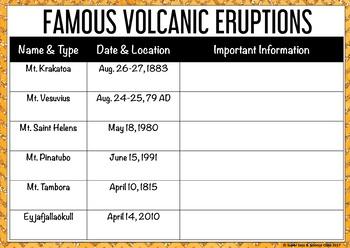 Volcano Digital Interactive Notebook - GOOGLE