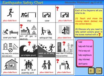 Volcanoes, Earthquakes & Tsunamis -  a Smartboard/Interactive Whiteboard lesson