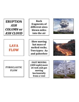 Volcanoes: Eruption Features (Definitions and Images with Mt. St. Helens Bonus)