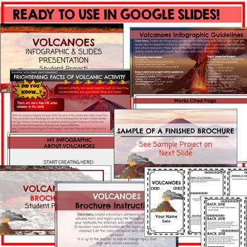 Volcanoes Projects Google Classroom