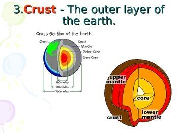 Volcanoes Key Terms Quiz
