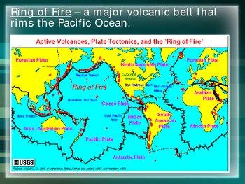 Volcanoes Power Point Presentation