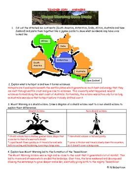 Volcanoes Science Lesson Five