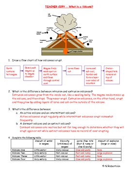 Volcanoes Science Lesson One