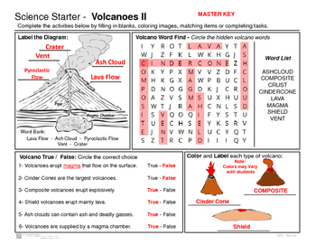 Volcanoes - Science Starter - review or starter activities
