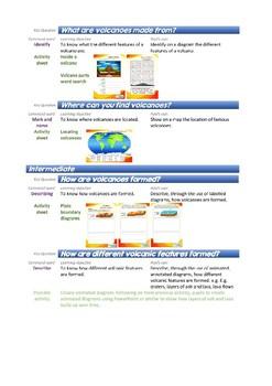 Volcanoes Unit Plan