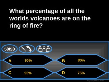 Volcanoes - Who Wants to be a Millionaire Review Game