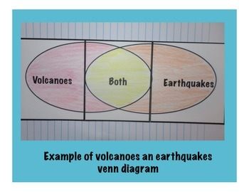 Volcanoes and Earthquakes Interactive Venn Diagram Foldable