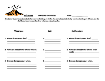 Volcanoes- compare and contrast