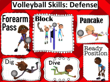 Volleyball Posters: Defensive Skills