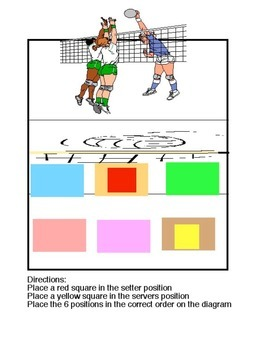 Physical Education - Volleyball Review Relay