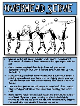 Volleyball Serving Task Cards