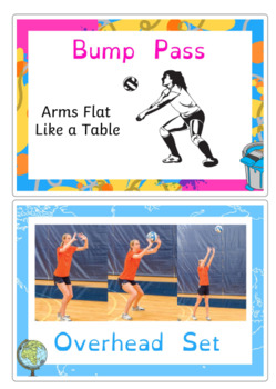 Volleyball Skill Posters