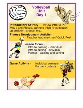 Physical Education - Volleyball Unit
