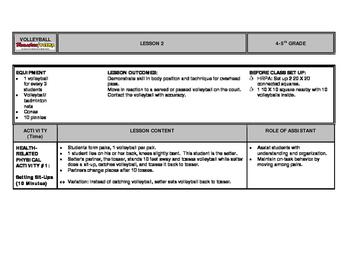 Volleyball Unit Plan