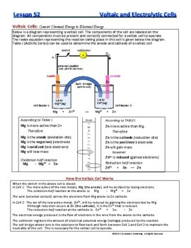 Electrochemical Cell Components, Salt Bridge..Essential Skills Lesson & WkSht#51