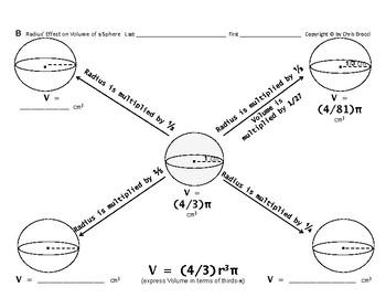 Volume 02: Calculating Volume + Radius' Effect on Volume of Spheres