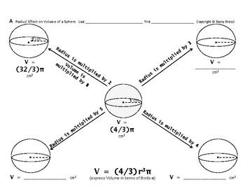Volume 02: Calculating Volume + Radius' Effect on Volume o