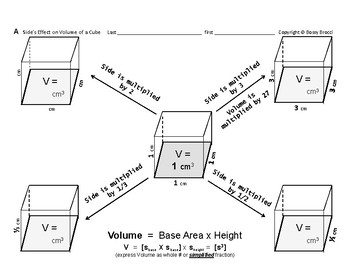 Volume 04: Calculate Volume of Cubes & Side's Effect on Volume of Cubes + QUIZ