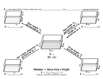 Volume 06:  Calculating Volume + L, w & H's Effect on Volume Rectangular Prisms