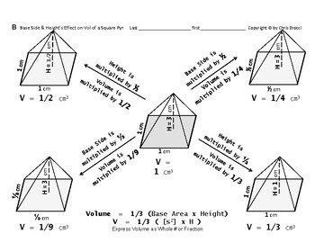 Volume 16: Calc Volume + Base Side & Height's Effect on Vol of Square Pyramids