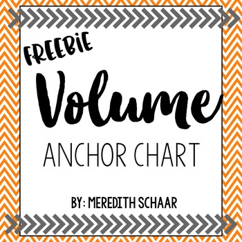 Volume Anchor Chart