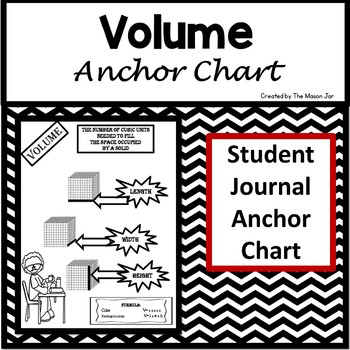Volume Anchor Chart Components (1st - 5th Grade Math)