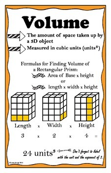 Volume Anchor Chart Poster {Everyday Math 4, Fifth Grade,