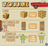 Volume Anchor Chart | Volume Poster with Cubic Units and Additive Volume