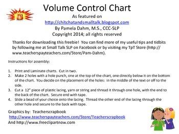 Volume Control Chart