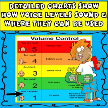 Volume Control: Noise, Sound, and Voice Level Management Meter