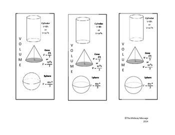Volume Formula Bookmarks