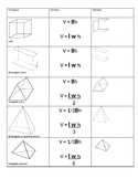 Volume Formulas and examples of 3D figures