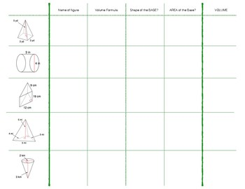 Volume Guided Practice Activity