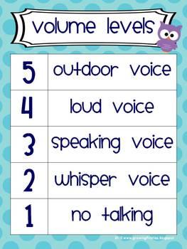 Volume Level Chart Polka Dot Owl