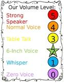 Volume Level Poster