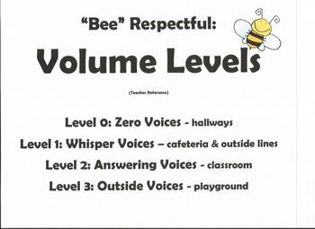 Volume Level Signs