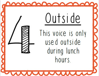 Volume Level Classroom Posters 0-4