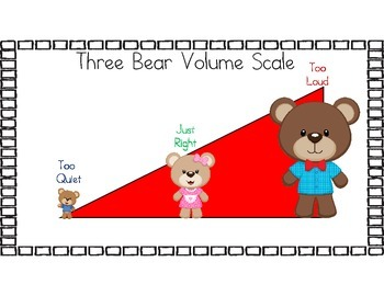 Volume Scale with the Three Bears