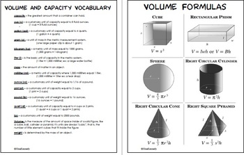 Volume Projects, Volume and Capacity Enrichment; Plus Vocabulary