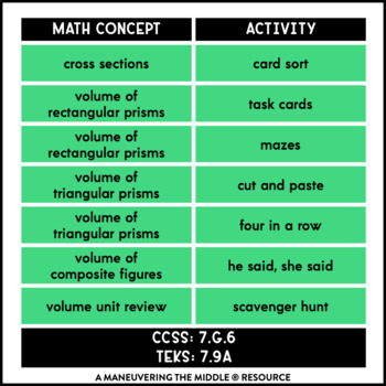 Volume and Cross Sections Activity Bundle
