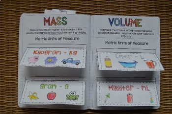 Volume and Mass Interactive Notebook & Lessons - Third Grade CCSS