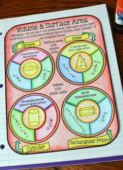 Volume and Surface Area Activity (Great for Math Interactive Notebooks)